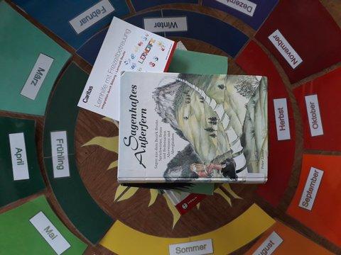 Ein Kreis aus Büchern, in der Mitte liegt ein Sagenbuch mit Namen Sagenhaftes Außerfern